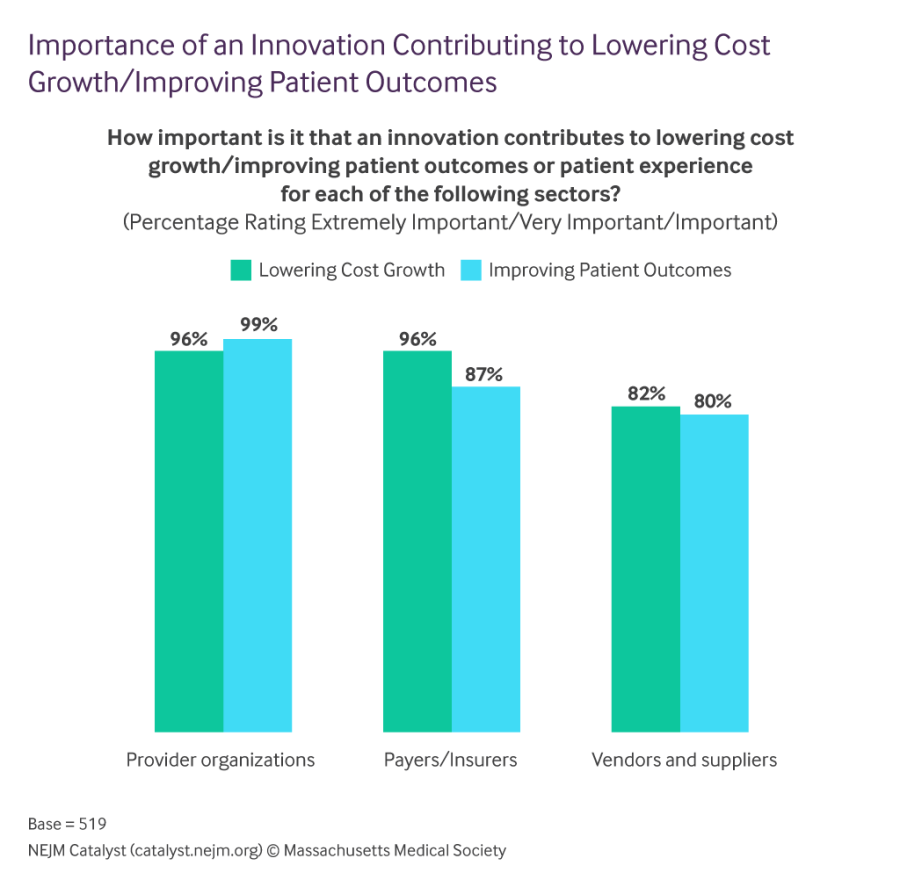 importantance-of-an-innovation-contributing-to-lowering-cost-growth_improving-patient-outcomes